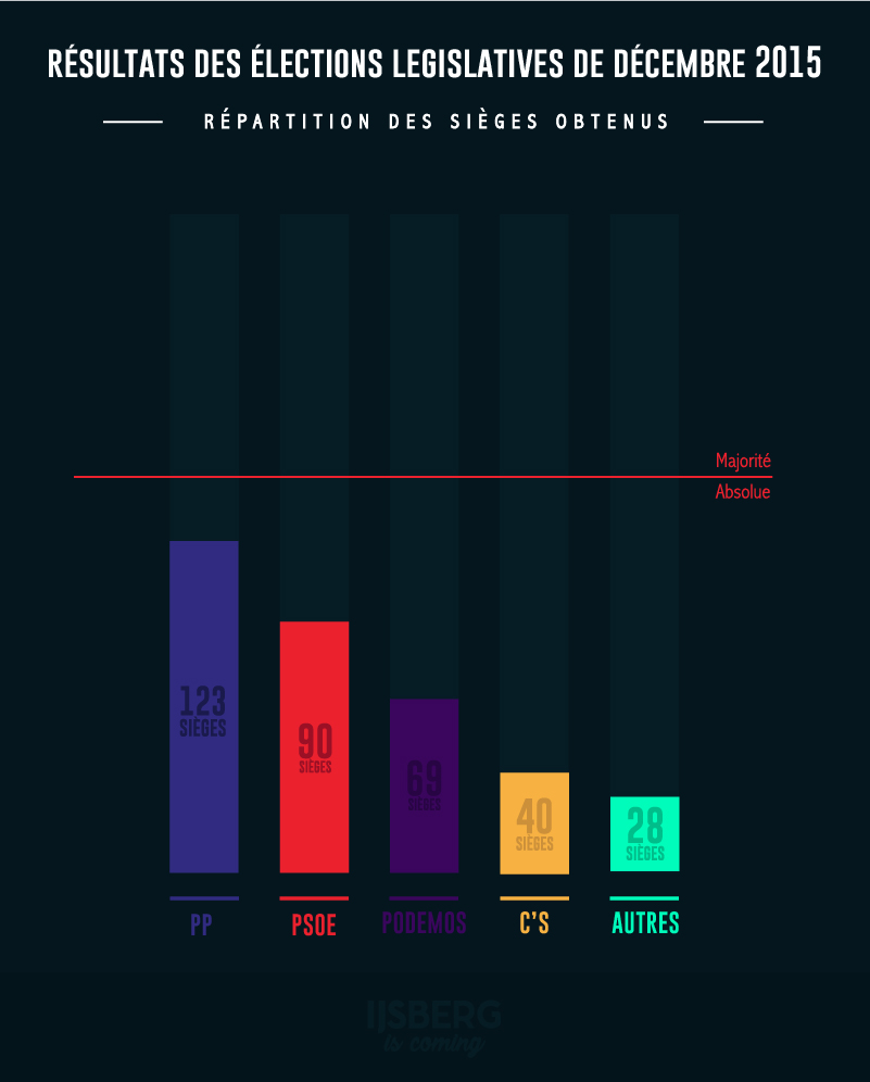 infographie-es